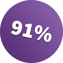 button 91 procent